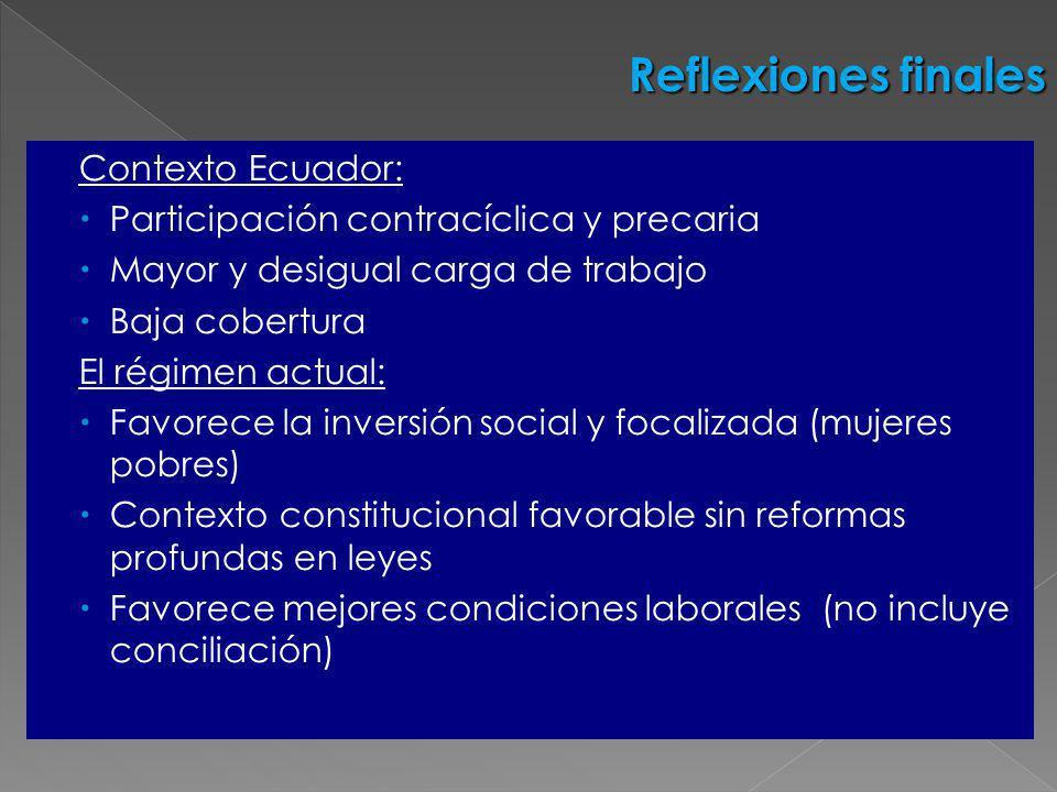 Contexto Ecuador: Participación contracíclica y precaria Mayor y desigual carga de trabajo Baja cobertura El régimen actual: Favorece la inversión soc