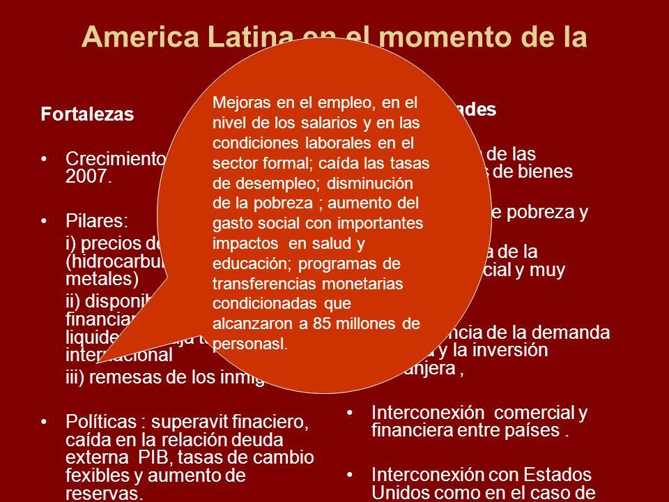 America Latina en el momento de la crisis Fortalezas Crecimiento económico 2003- 2007. Pilares: i) precios de los commodities (hidrocarburos, minerale