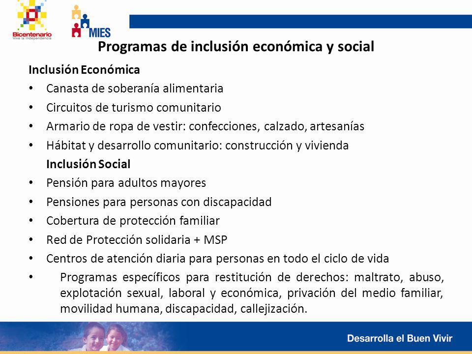 Programas de inclusión económica y social Inclusión Económica Canasta de soberanía alimentaria Circuitos de turismo comunitario Armario de ropa de ves