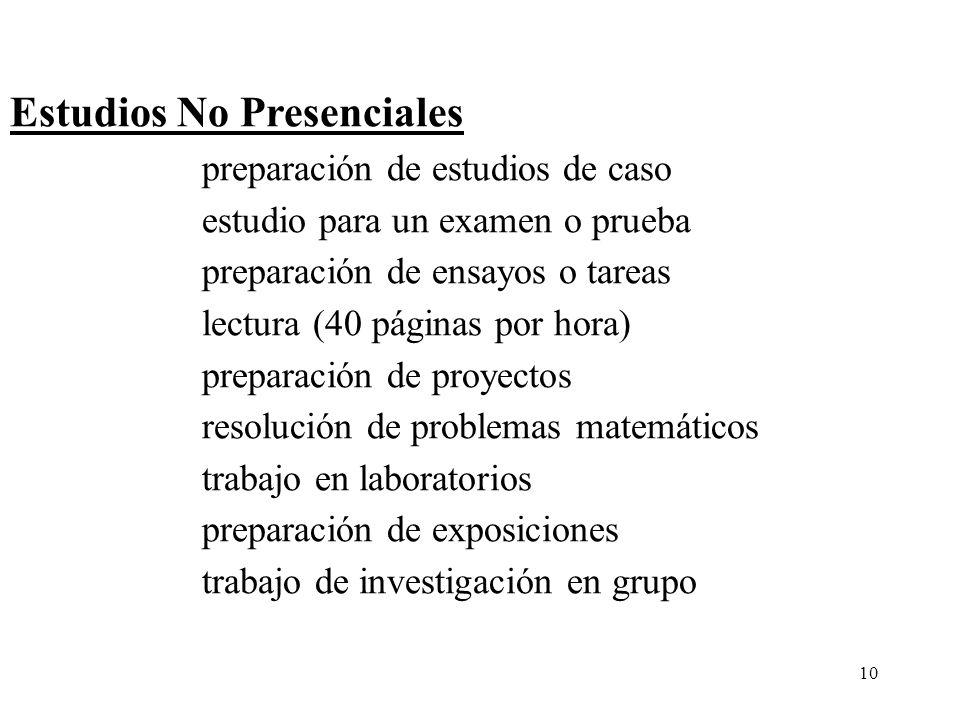 10 Estudios No Presenciales preparación de estudios de caso estudio para un examen o prueba preparación de ensayos o tareas lectura (40 páginas por ho