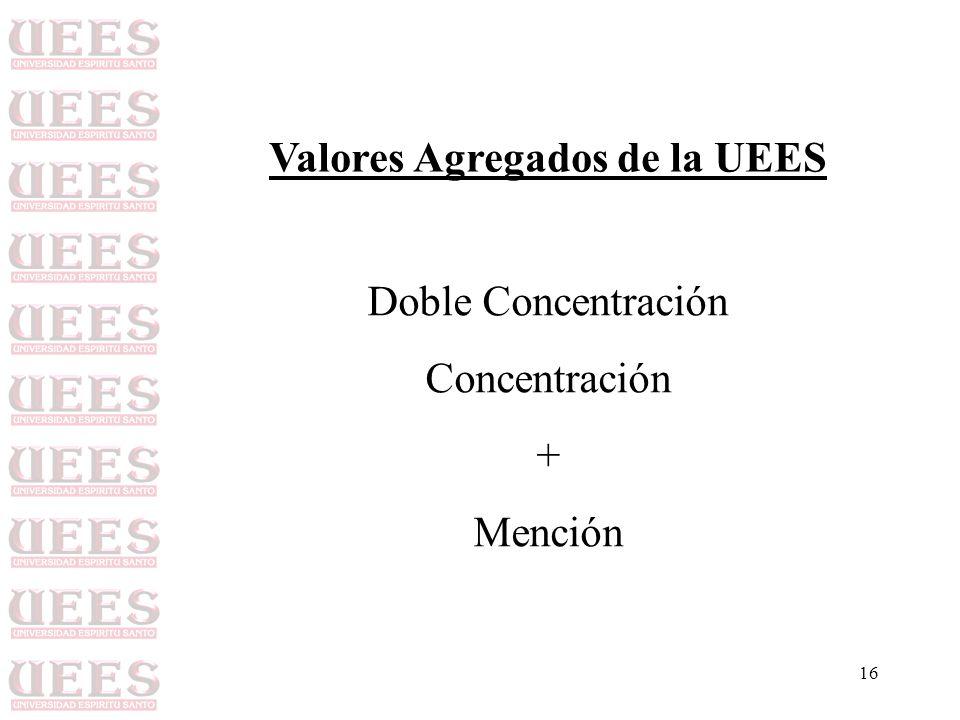 16 Valores Agregados de la UEES Doble Concentración Concentración + Mención