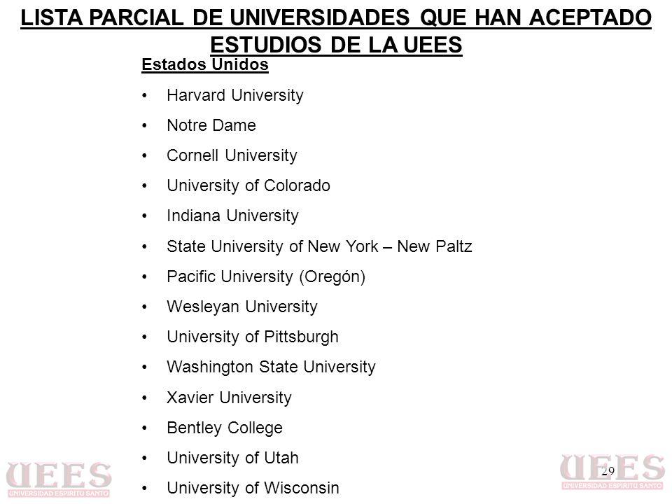 29 LISTA PARCIAL DE UNIVERSIDADES QUE HAN ACEPTADO ESTUDIOS DE LA UEES Estados Unidos Harvard University Notre Dame Cornell University University of C
