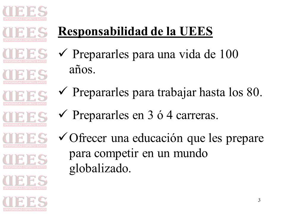 3 Responsabilidad de la UEES Prepararles para una vida de 100 años.