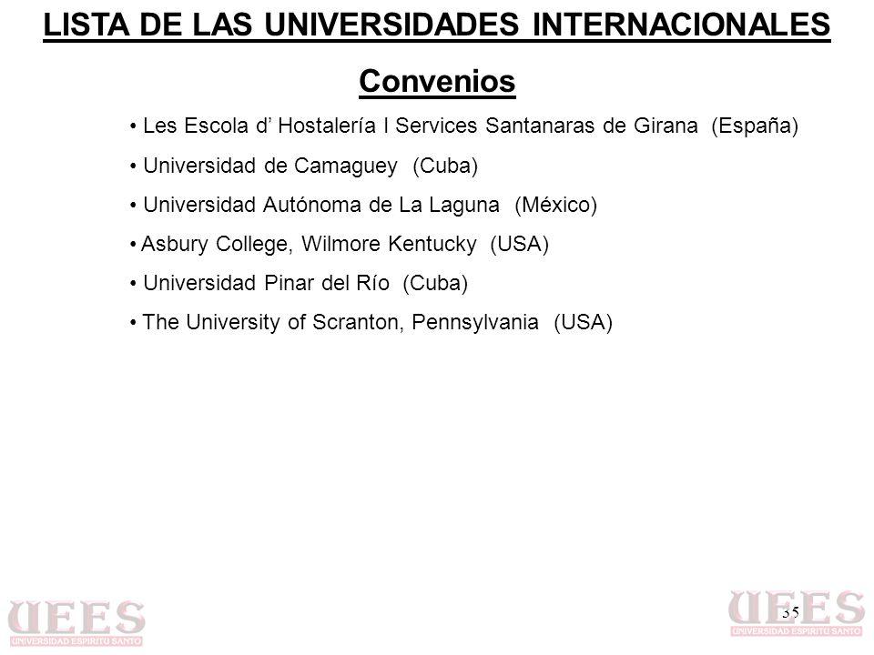 35 Les Escola d Hostalería I Services Santanaras de Girana (España) Universidad de Camaguey (Cuba) Universidad Autónoma de La Laguna (México) Asbury C