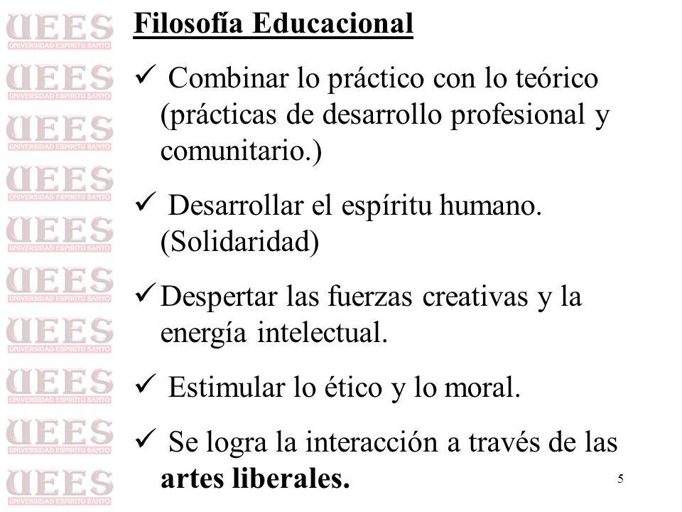 5 Filosofía Educacional Combinar lo práctico con lo teórico (prácticas de desarrollo profesional y comunitario.) Desarrollar el espíritu humano. (Soli