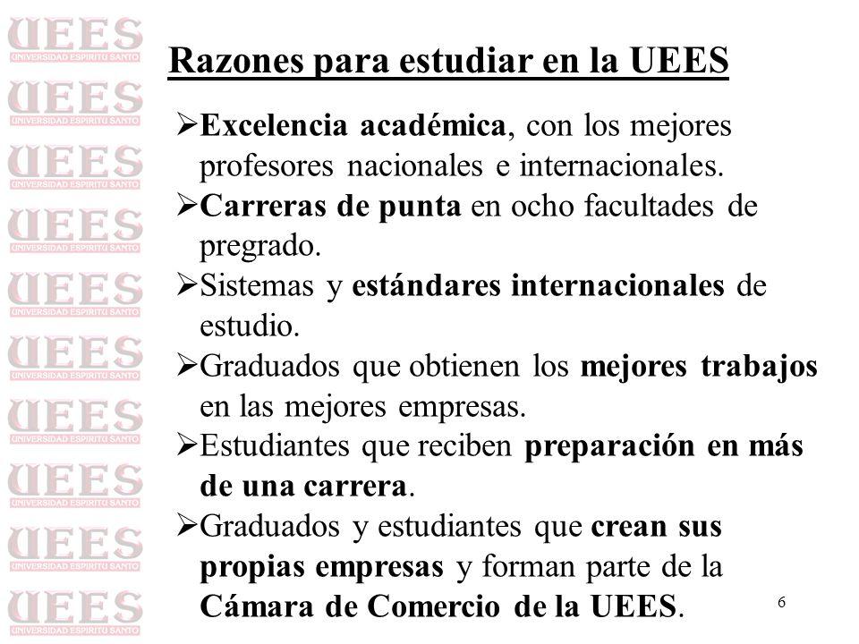 6 Razones para estudiar en la UEES Excelencia académica, con los mejores profesores nacionales e internacionales. Carreras de punta en ocho facultades
