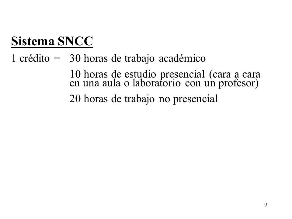 9 Sistema SNCC 1 crédito =30 horas de trabajo académico 10 horas de estudio presencial (cara a cara en una aula o laboratorio con un profesor) 20 hora