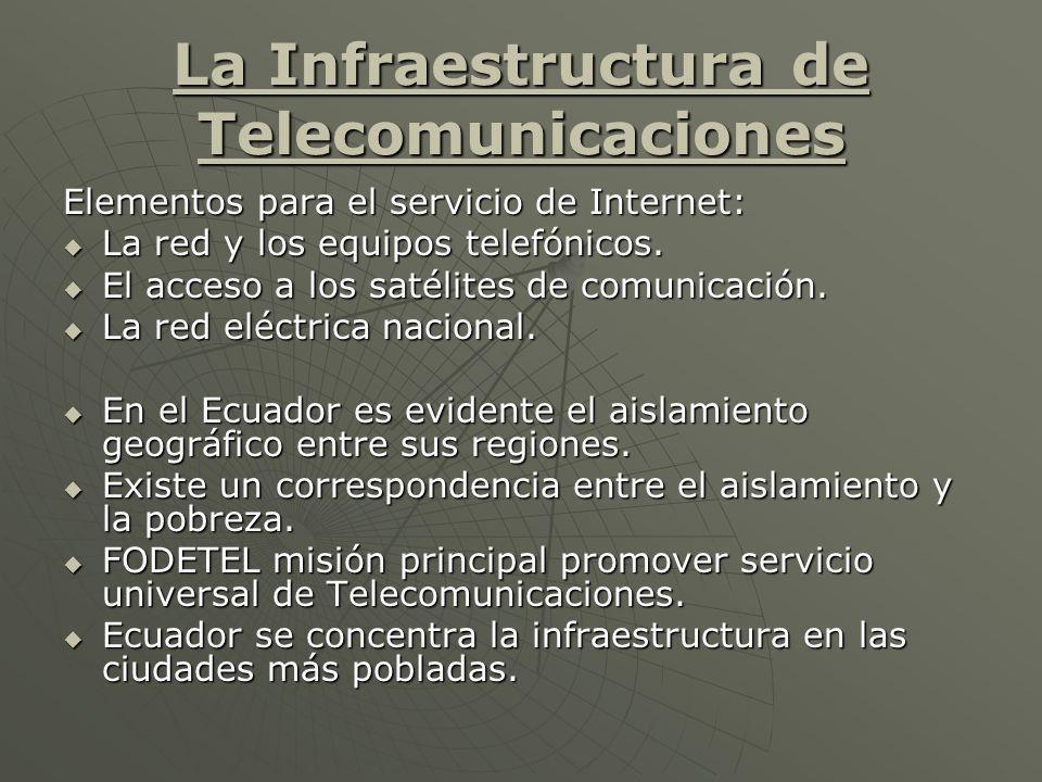 La Infraestructura de Telecomunicaciones Elementos para el servicio de Internet: La red y los equipos telefónicos. La red y los equipos telefónicos. E