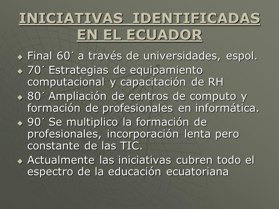 INICIATIVAS IDENTIFICADAS EN EL ECUADOR Final 60´ a través de universidades, espol. Final 60´ a través de universidades, espol. 70´ Estrategias de equ