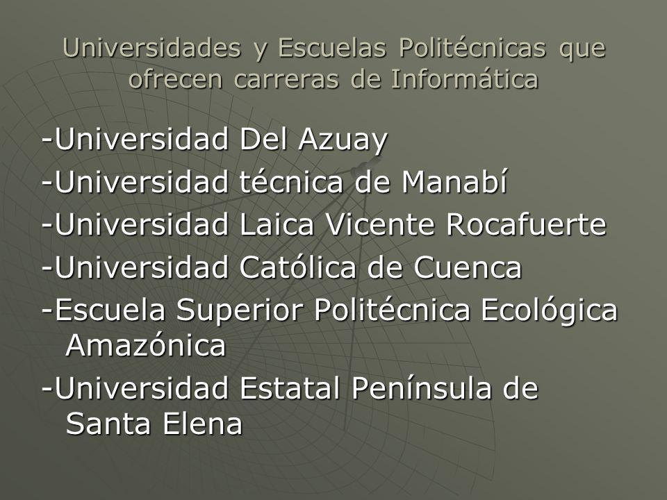 Universidades y Escuelas Politécnicas que ofrecen carreras de Informática -Universidad Del Azuay -Universidad técnica de Manabí -Universidad Laica Vic