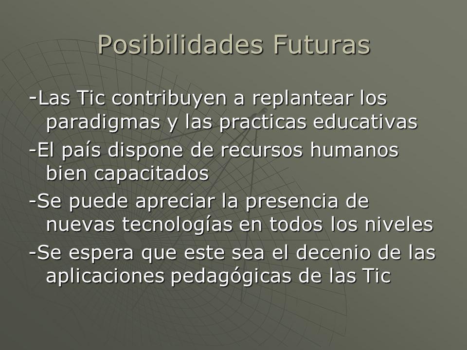 Posibilidades Futuras - Las Tic contribuyen a replantear los paradigmas y las practicas educativas -El país dispone de recursos humanos bien capacitados -Se puede apreciar la presencia de nuevas tecnologías en todos los niveles -Se espera que este sea el decenio de las aplicaciones pedagógicas de las Tic