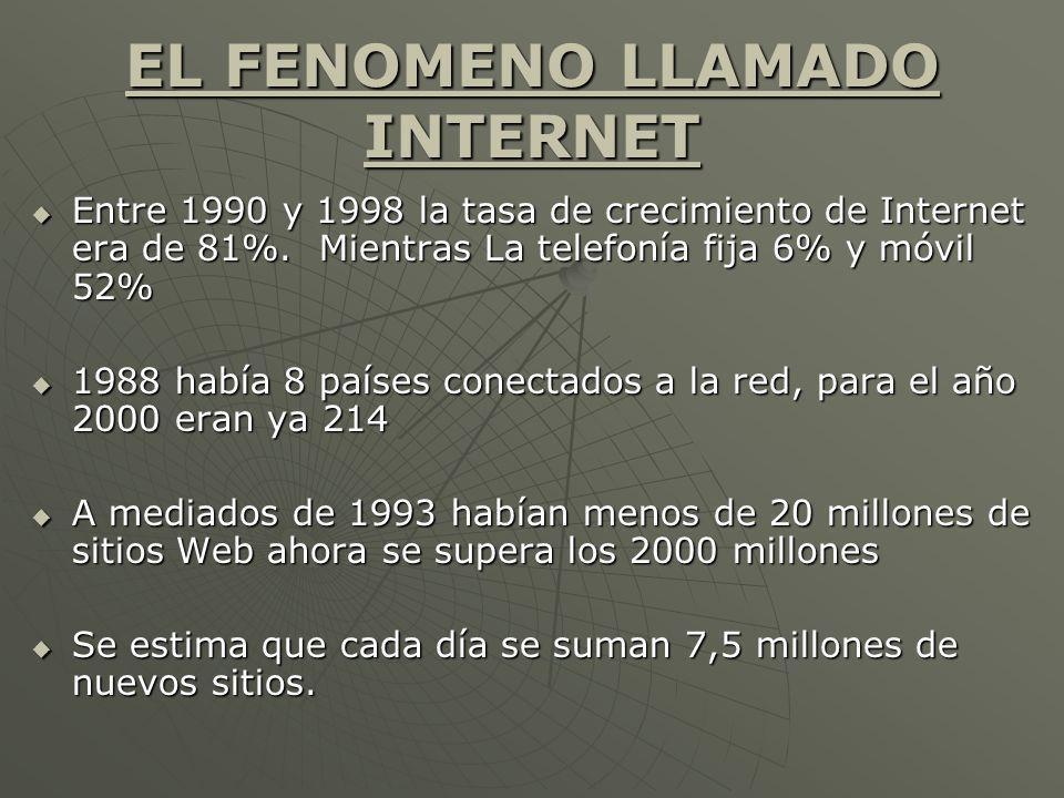 EL FENOMENO LLAMADO INTERNET Entre 1990 y 1998 la tasa de crecimiento de Internet era de 81%. Mientras La telefonía fija 6% y móvil 52% Entre 1990 y 1