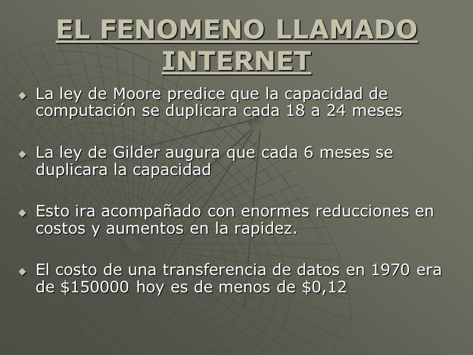 EL FENOMENO LLAMADO INTERNET El costo de enviar un documento de 40 paginas de Ecuador a Holanda: El costo de enviar un documento de 40 paginas de Ecuador a Holanda: $0,20 por correo electronico$0,20 por correo electronico $25 por fax$25 por fax $42 por servicio courier$42 por servicio courier Un megabit de almacenamiento DRAM costaba $5257 en 1970, ahora menos de $0,17 Un megabit de almacenamiento DRAM costaba $5257 en 1970, ahora menos de $0,17