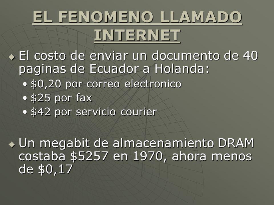 EL FENOMENO LLAMADO INTERNET El costo de enviar un documento de 40 paginas de Ecuador a Holanda: El costo de enviar un documento de 40 paginas de Ecua