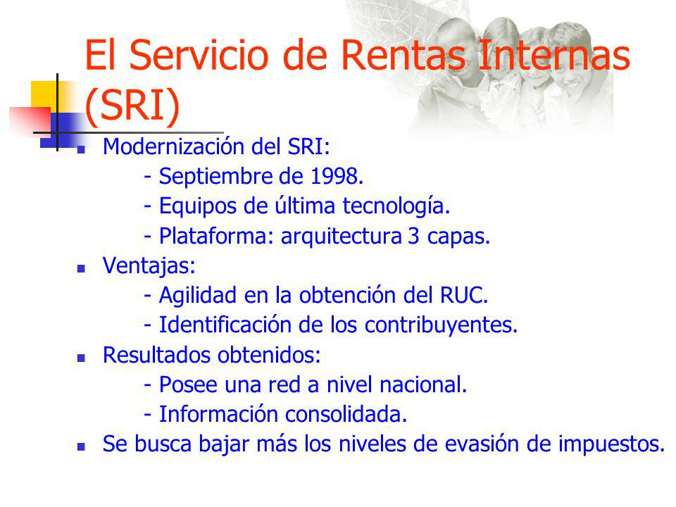 El Servicio de Rentas Internas (SRI) Modernización del SRI: - Septiembre de 1998.