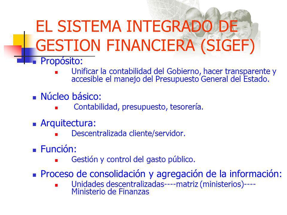 EL SISTEMA INTEGRADO DE GESTION FINANCIERA (SIGEF) Propósito: Unificar la contabilidad del Gobierno, hacer transparente y accesible el manejo del Presupuesto General del Estado.