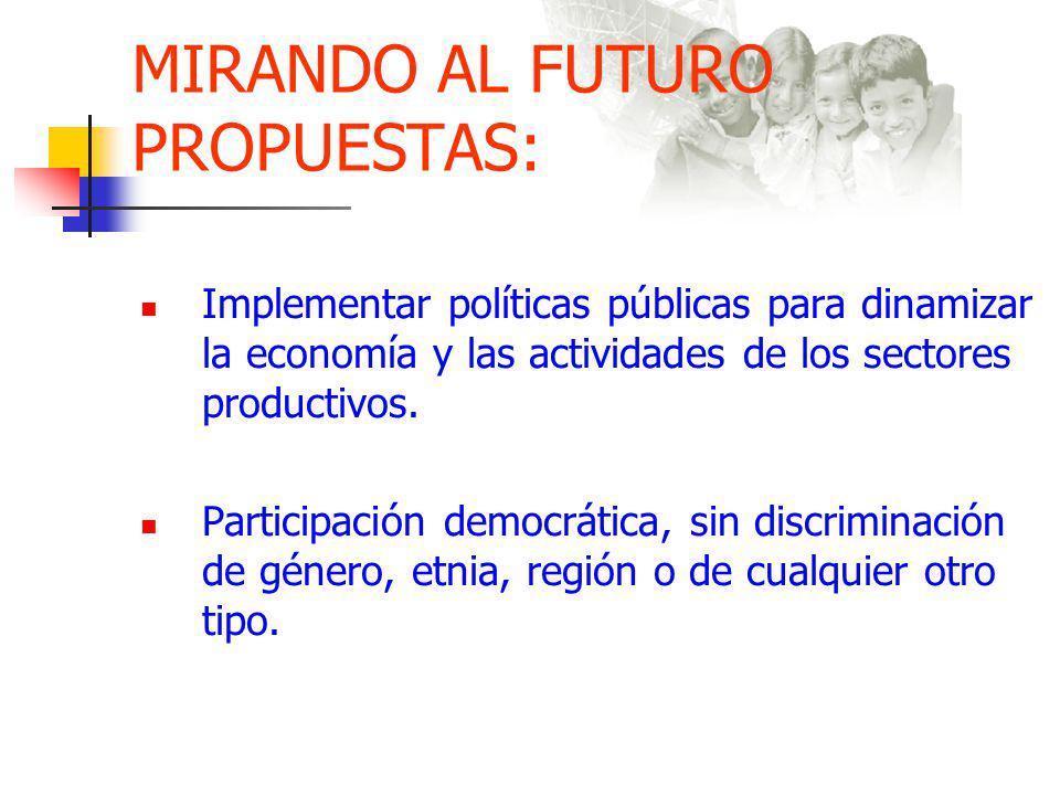 MIRANDO AL FUTURO PROPUESTAS: Implementar políticas públicas para dinamizar la economía y las actividades de los sectores productivos.