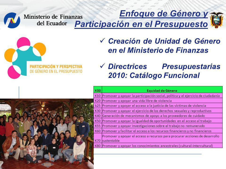 Enfoque de Género y Participación en el Presupuesto Creación de Unidad de Género en el Ministerio de Finanzas Directrices Presupuestarias 2010: Catálo