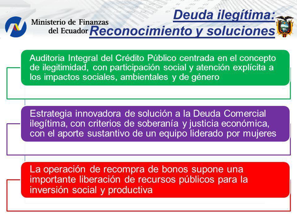 Deuda ilegítima: Reconocimiento y soluciones Auditoria Integral del Crédito Público centrada en el concepto de ilegitimidad, con participación social