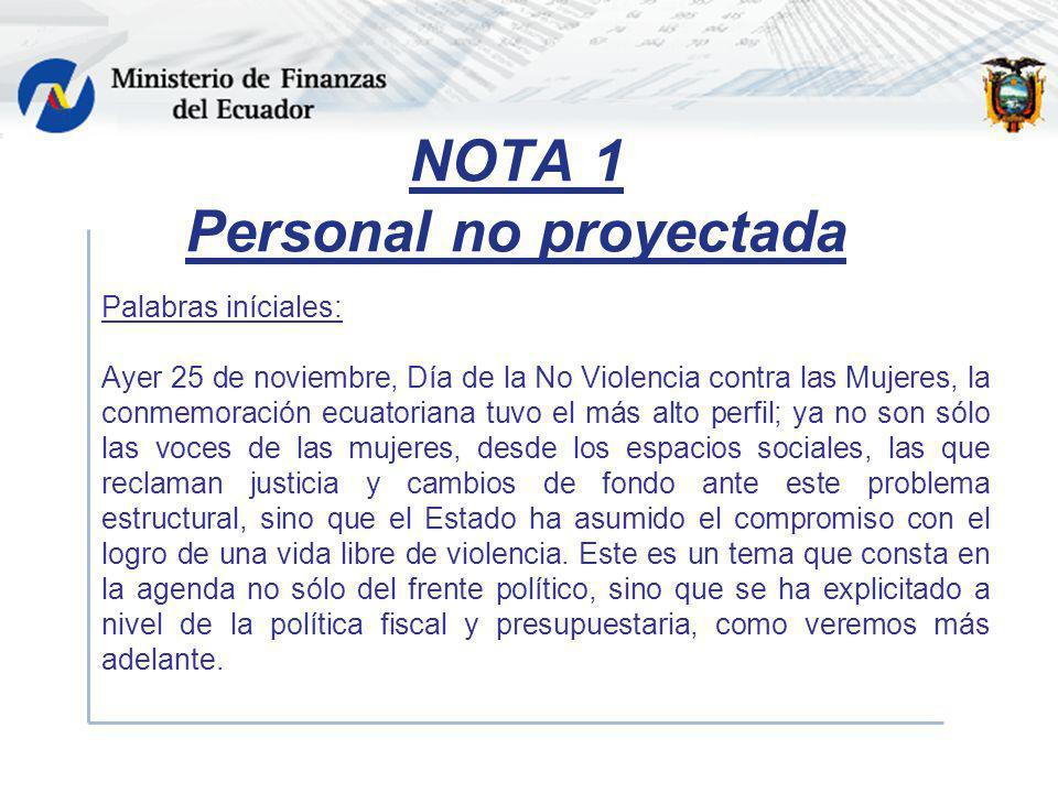 NOTA 1 Personal no proyectada Palabras iníciales: Ayer 25 de noviembre, Día de la No Violencia contra las Mujeres, la conmemoración ecuatoriana tuvo e
