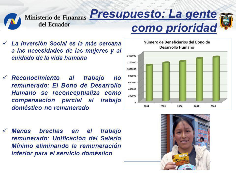 Presupuesto: La gente como prioridad La Inversión Social es la más cercana a las necesidades de las mujeres y al cuidado de la vida humana Reconocimie