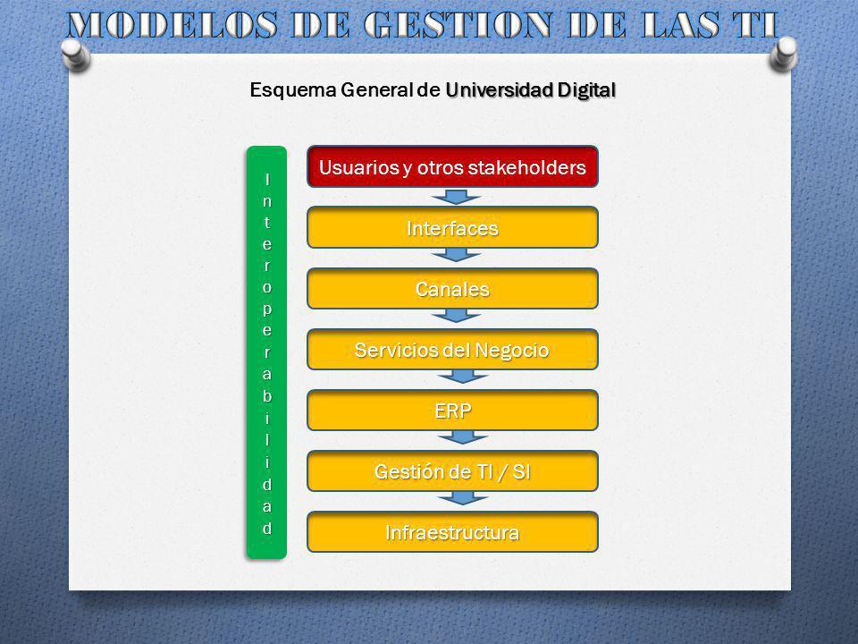 Empresas (Telefónica Microsoft) Organizaciones de Gobierno (PCM-ONGEI) Rol UNASAM: 1.