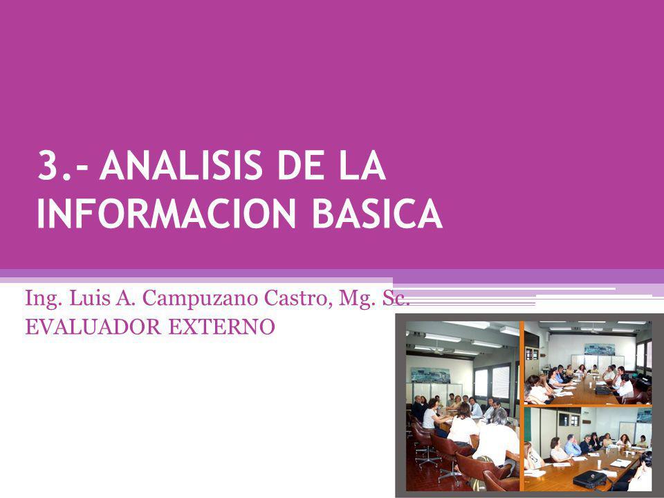 3.- ANALISIS DE LA INFORMACION BASICA Ing. Luis A. Campuzano Castro, Mg. Sc. EVALUADOR EXTERNO