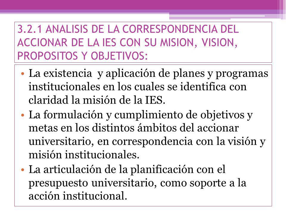 3.2.1 ANALISIS DE LA CORRESPONDENCIA DEL ACCIONAR DE LA IES CON SU MISION, VISION, PROPOSITOS Y OBJETIVOS: La existencia y aplicación de planes y programas institucionales en los cuales se identifica con claridad la misión de la IES.