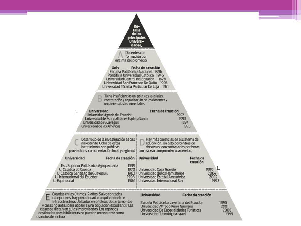 3.2 ANALISIS DE LA CALIDAD DEL PROCESO DE AUTOEVALUACION Los EE deben analizar el contenido del informe de autoevaluación y la forma en que se desarrolló el proceso, puesto que de ésta depende la confiabilidad y validez del informe.