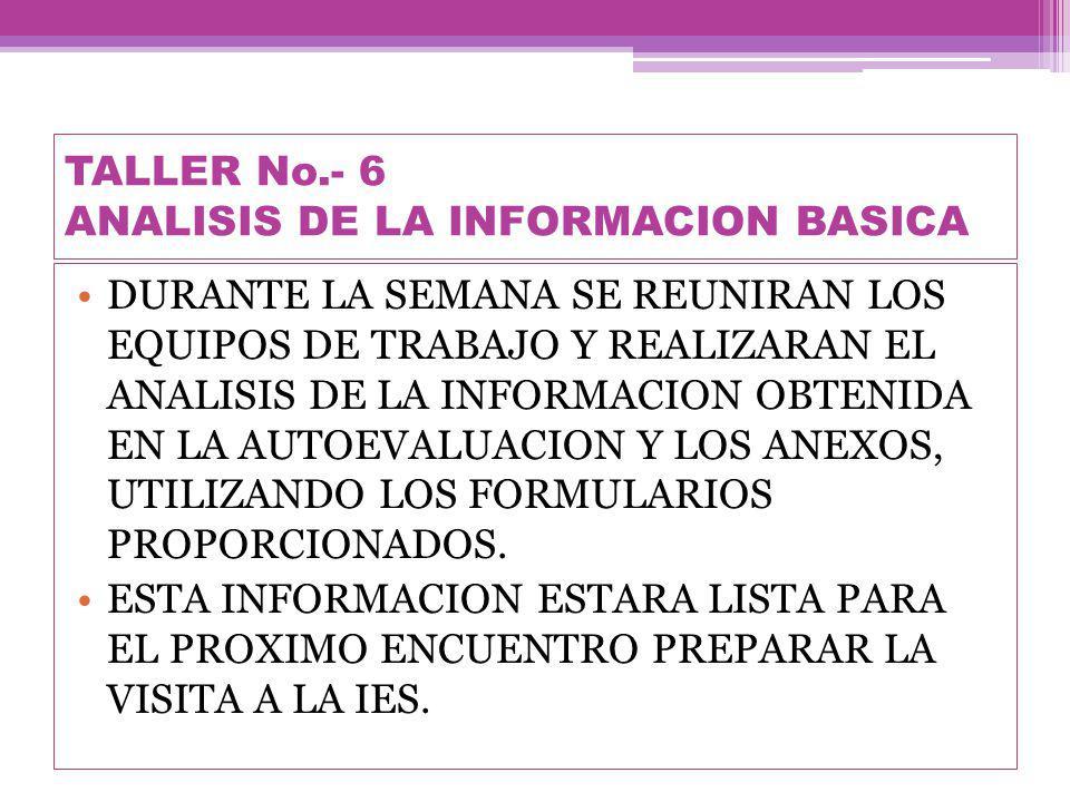TALLER No.- 6 ANALISIS DE LA INFORMACION BASICA DURANTE LA SEMANA SE REUNIRAN LOS EQUIPOS DE TRABAJO Y REALIZARAN EL ANALISIS DE LA INFORMACION OBTENIDA EN LA AUTOEVALUACION Y LOS ANEXOS, UTILIZANDO LOS FORMULARIOS PROPORCIONADOS.
