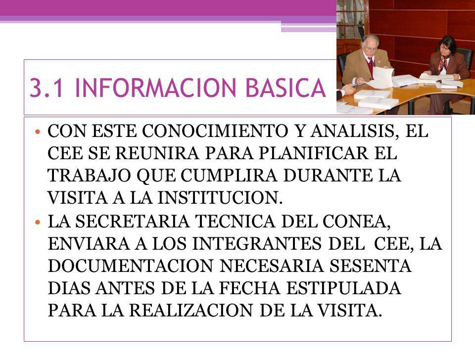 LOS DOCUMENTOS BASICOS SON: a)REGLAMENTO ESPECIAL DE LOS PROCESOS DE EVALUACION Y ACREDITACION DE LAS IES b)LA GUIA DE AUTOEVALUACION c)EL INFORME DE AUTOEVALUACION DE LA IES Y LOS DOCUMENTOS DE SOPORTE; Y, d)INFORMACION COMPLEMENTARIA SOBRE LA INSTITUCION