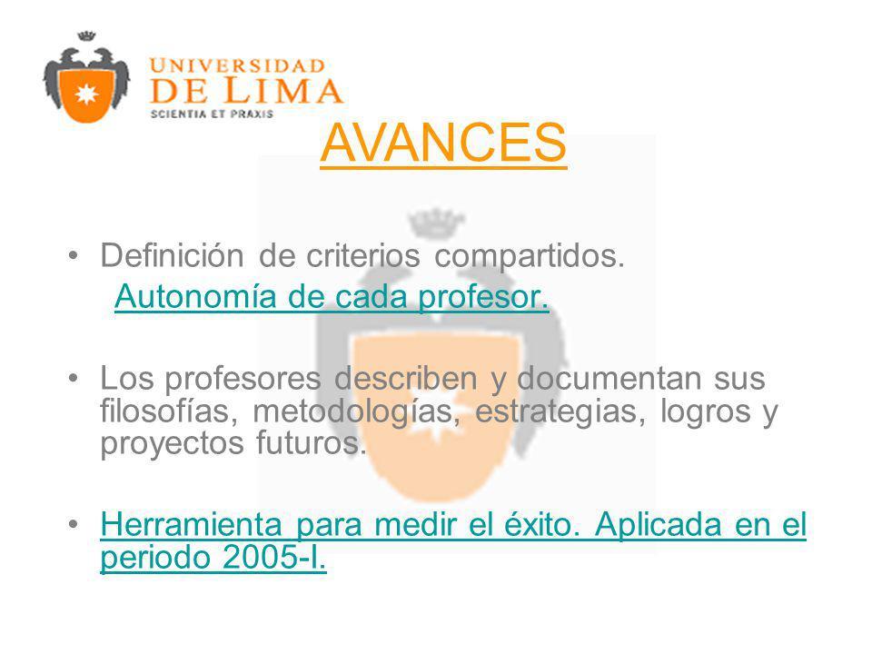 AVANCES Definición de criterios compartidos. Autonomía de cada profesor.