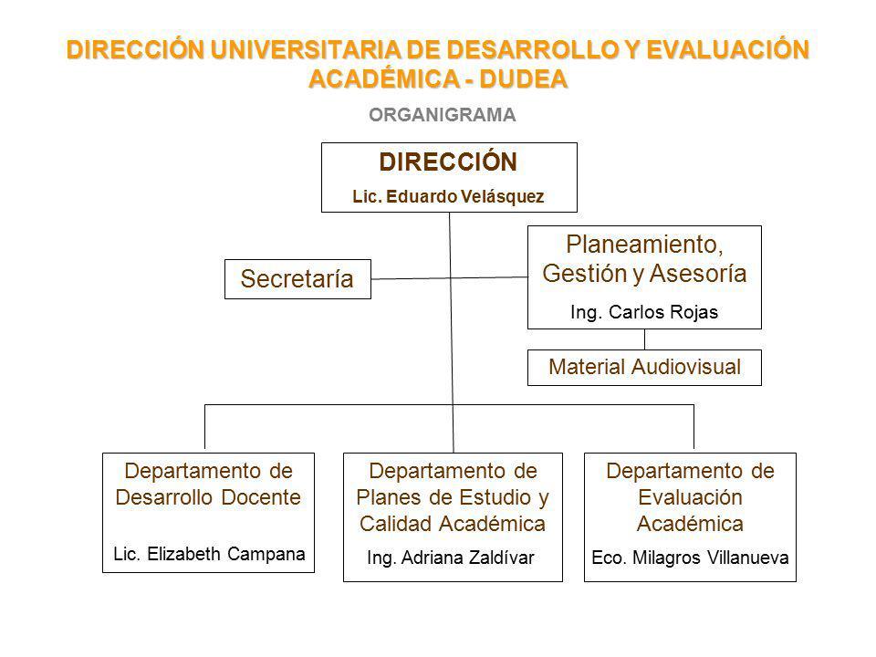 METAS Elaborar seis portafolios de enseñanza el año 2005.