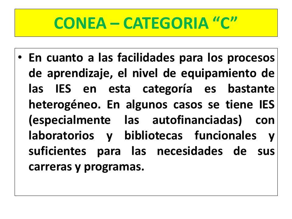 CONEA – CATEGORIA C En cuanto a las facilidades para los procesos de aprendizaje, el nivel de equipamiento de las IES en esta categoría es bastante he