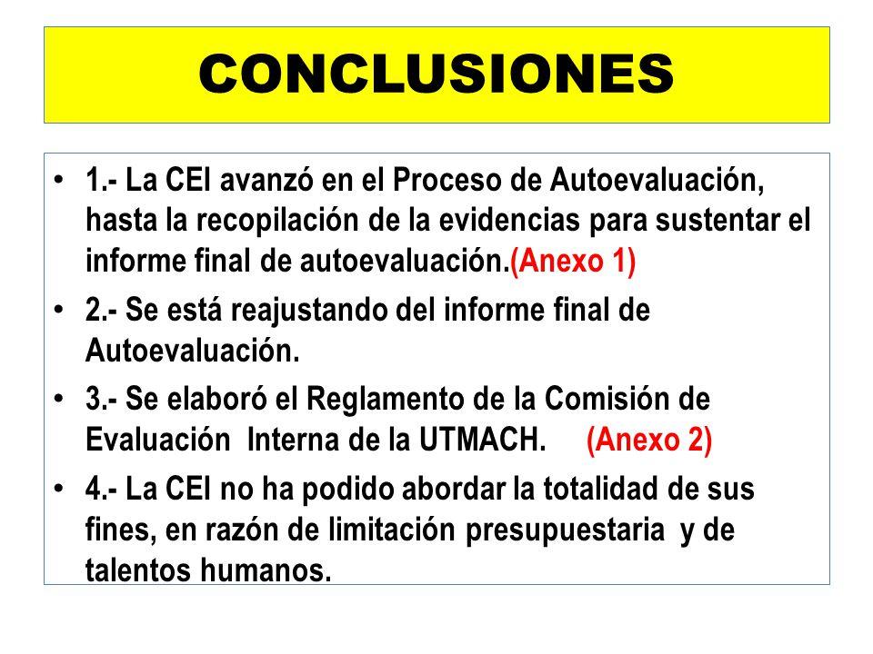 CONCLUSIONES 1.- La CEI avanzó en el Proceso de Autoevaluación, hasta la recopilación de la evidencias para sustentar el informe final de autoevaluaci