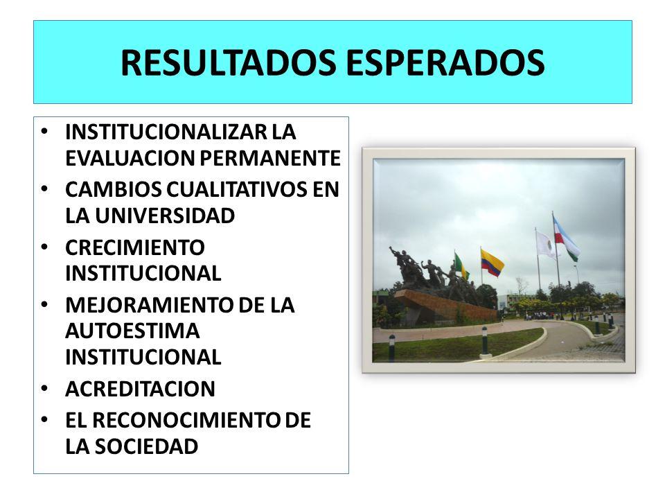 RESULTADOS ESPERADOS INSTITUCIONALIZAR LA EVALUACION PERMANENTE CAMBIOS CUALITATIVOS EN LA UNIVERSIDAD CRECIMIENTO INSTITUCIONAL MEJORAMIENTO DE LA AU