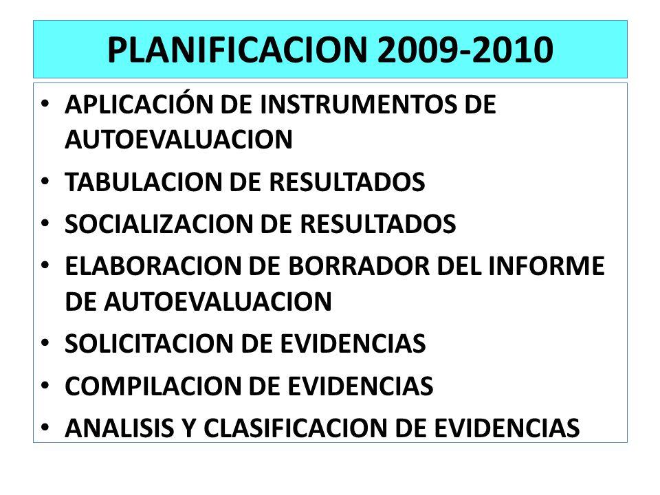 PLANIFICACION 2009-2010 APLICACIÓN DE INSTRUMENTOS DE AUTOEVALUACION TABULACION DE RESULTADOS SOCIALIZACION DE RESULTADOS ELABORACION DE BORRADOR DEL