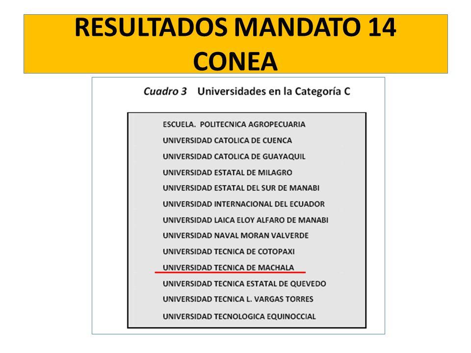RESULTADOS MANDATO 14 CONEA