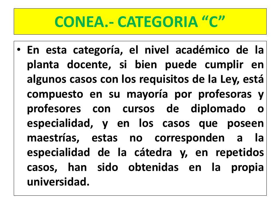 CONEA.- CATEGORIA C En esta categoría, el nivel académico de la planta docente, si bien puede cumplir en algunos casos con los requisitos de la Ley, e