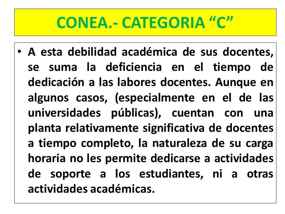 CONEA.- CATEGORIA C A esta debilidad académica de sus docentes, se suma la deficiencia en el tiempo de dedicación a las labores docentes. Aunque en al