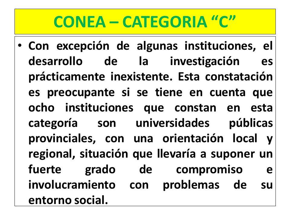 CONEA – CATEGORIA C Con excepción de algunas instituciones, el desarrollo de la investigación es prácticamente inexistente. Esta constatación es preoc