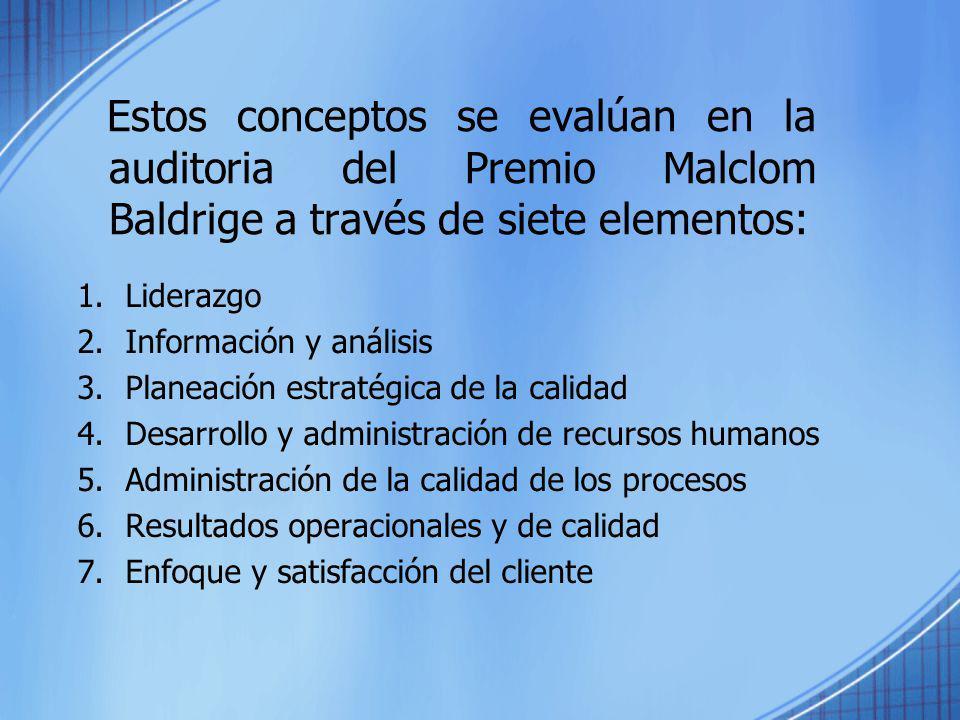Estos conceptos se evalúan en la auditoria del Premio Malclom Baldrige a través de siete elementos: 1.Liderazgo 2.Información y análisis 3.Planeación