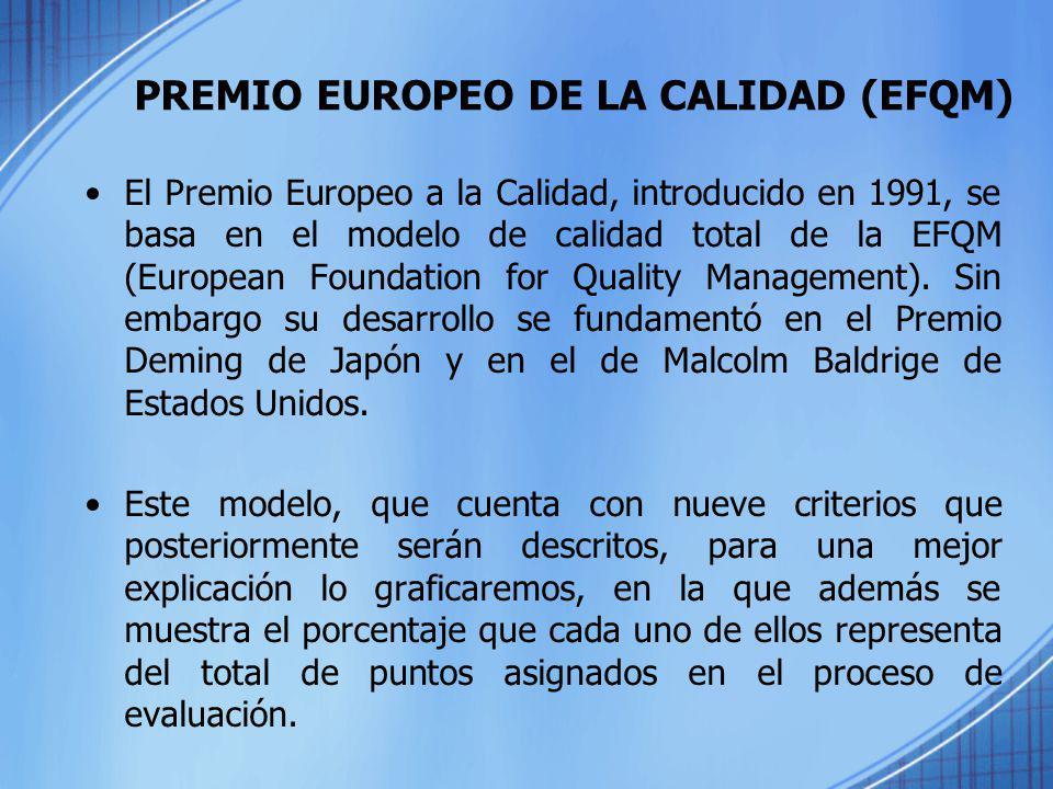 PREMIO EUROPEO DE LA CALIDAD (EFQM) El Premio Europeo a la Calidad, introducido en 1991, se basa en el modelo de calidad total de la EFQM (European Fo