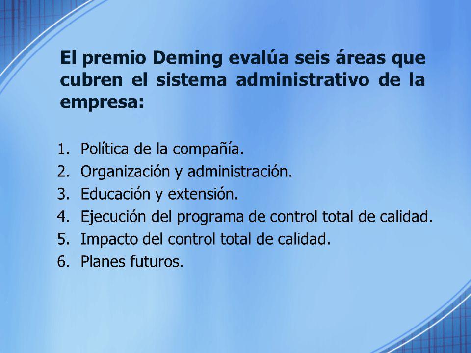 El premio Deming evalúa seis áreas que cubren el sistema administrativo de la empresa: 1.Política de la compañía. 2.Organización y administración. 3.E