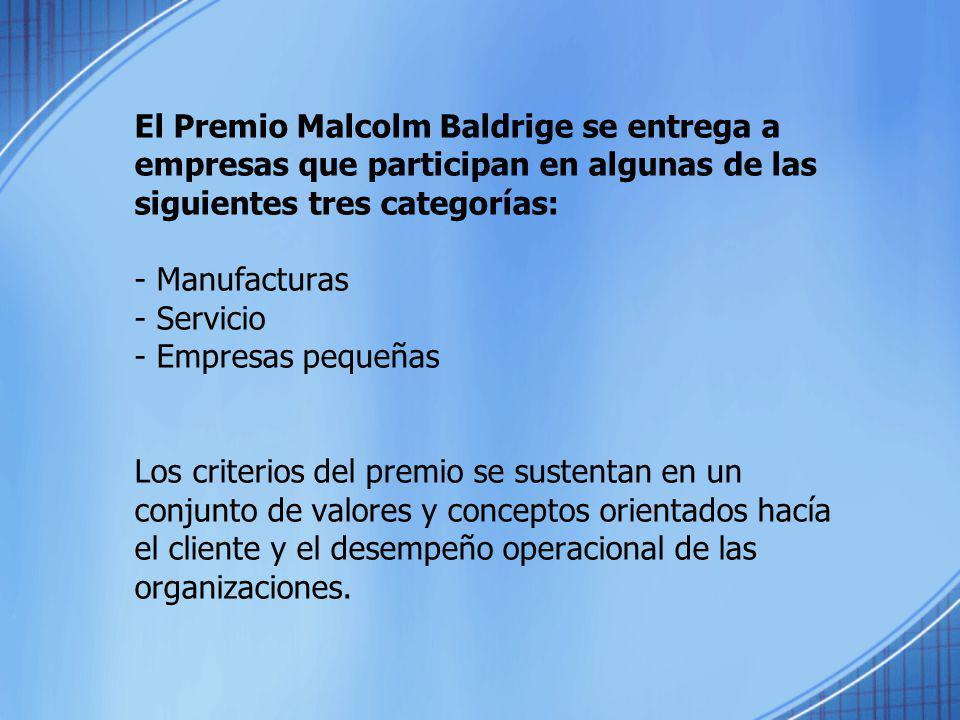 El Premio Malcolm Baldrige se entrega a empresas que participan en algunas de las siguientes tres categorías: - Manufacturas - Servicio - Empresas peq