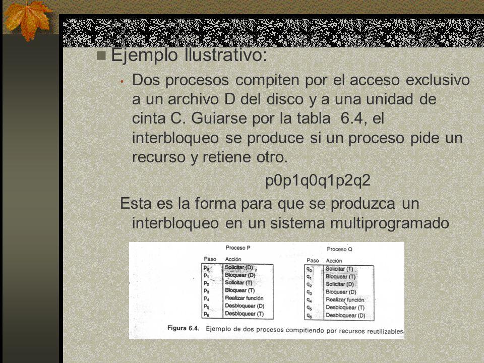 Ejemplo Ilustrativo: Dos procesos compiten por el acceso exclusivo a un archivo D del disco y a una unidad de cinta C. Guiarse por la tabla 6.4, el in