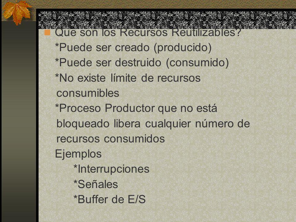 Que son los Recursos Reutilizables? *Puede ser creado (producido) *Puede ser destruido (consumido) *No existe límite de recursos consumibles *Proceso