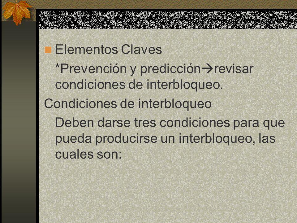 Elementos Claves *Prevención y predicción revisar condiciones de interbloqueo. Condiciones de interbloqueo Deben darse tres condiciones para que pueda