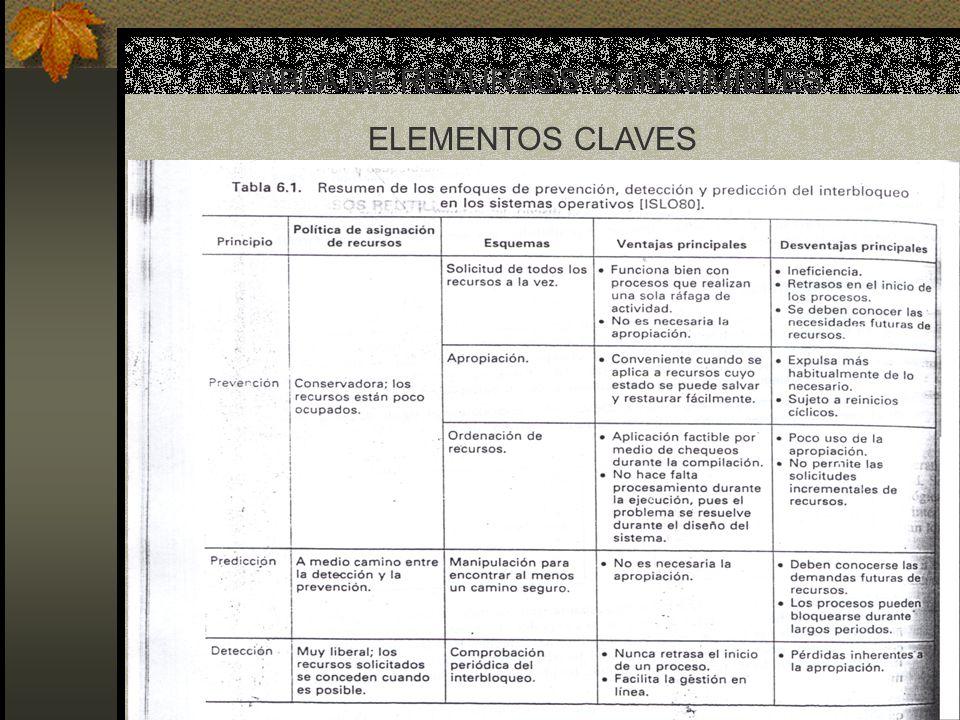 TABLA DE RECURSOS CONSUMIBLES ELEMENTOS CLAVES