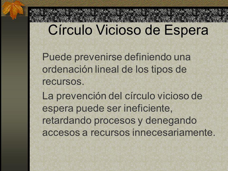Círculo Vicioso de Espera Puede prevenirse definiendo una ordenación lineal de los tipos de recursos. La prevención del círculo vicioso de espera pued